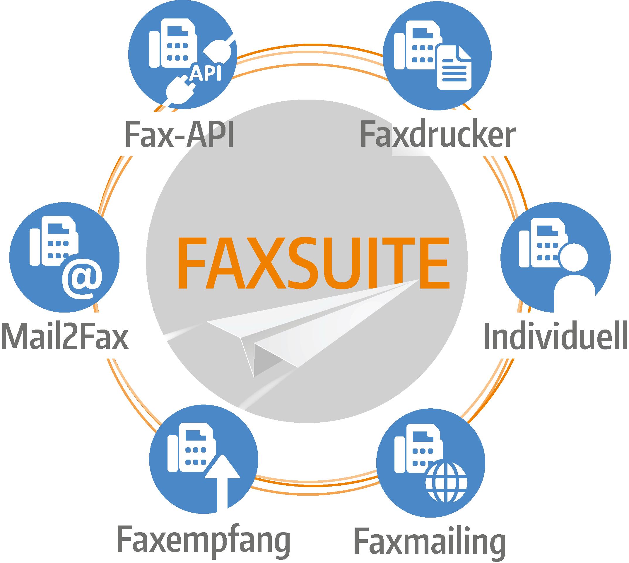 Produktübersicht Faxsuite